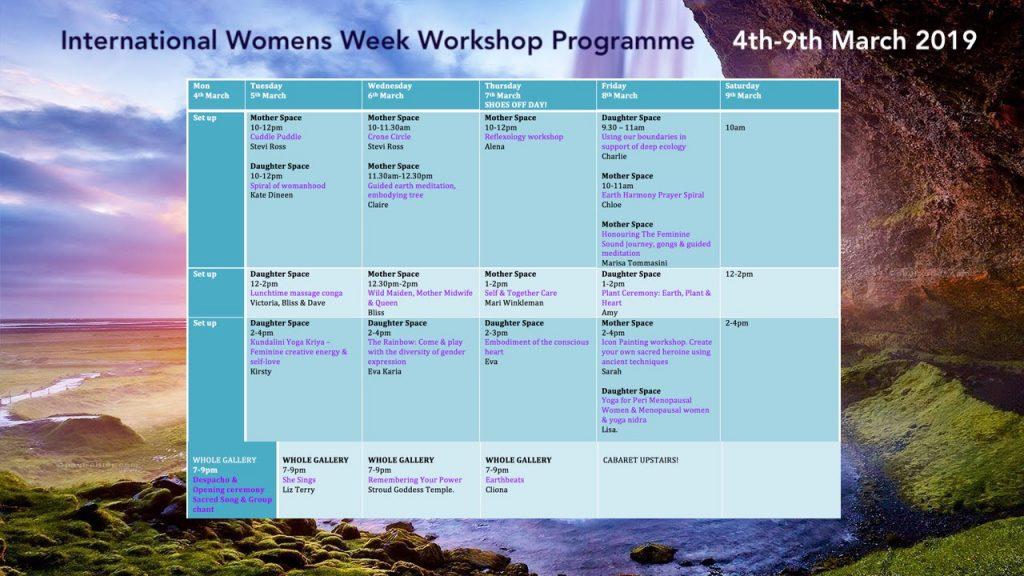IWW timetable